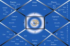 free full astrology readings